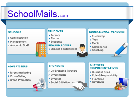 SchoolMails- Communication Ecosystem