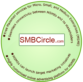 SMBCircle - Communication Ecosystem
